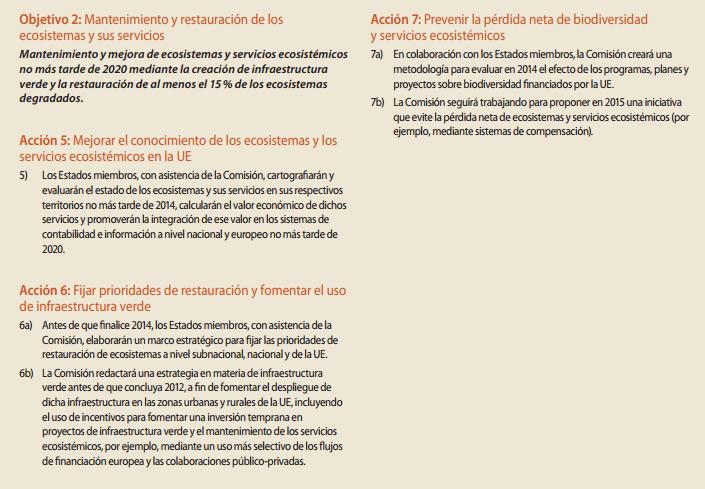 Acciones para el mantenimiento y restauración de servicios ecosistémicos